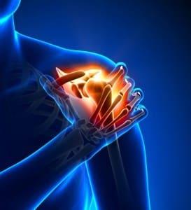Shoulder Pain & Injury At Work
