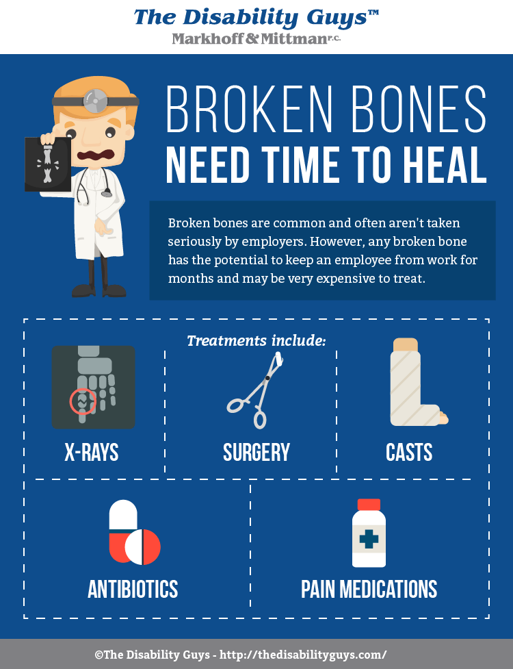 Broken Bones Need Time To Heal